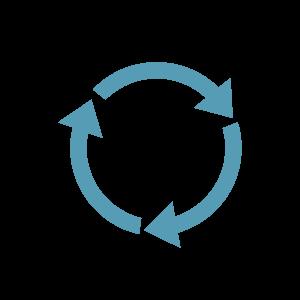 Cyclical Circle Diagram